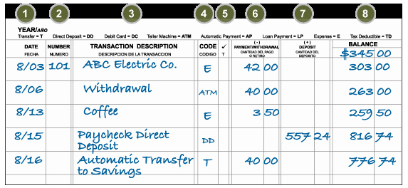 Transaction Registers for Checking Accounts Beautiful Using and Managing Your Accounts Hands On Banking