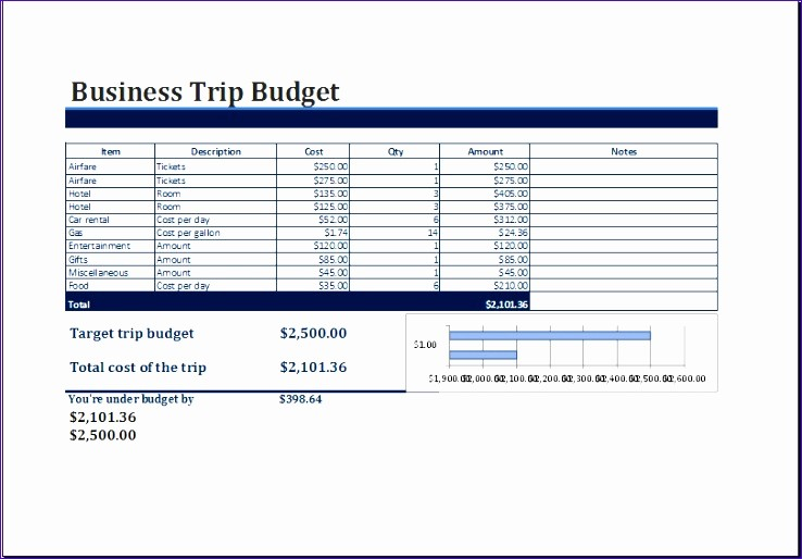 Travel Advance Request form Template New 10 Travel Advance Request form Exceltemplates