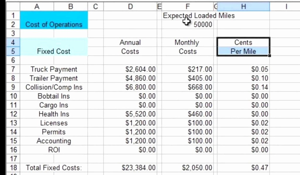 Trucking Profit and Loss Spreadsheet Awesome 12 Inspirational Truck Driver Expenses Worksheet