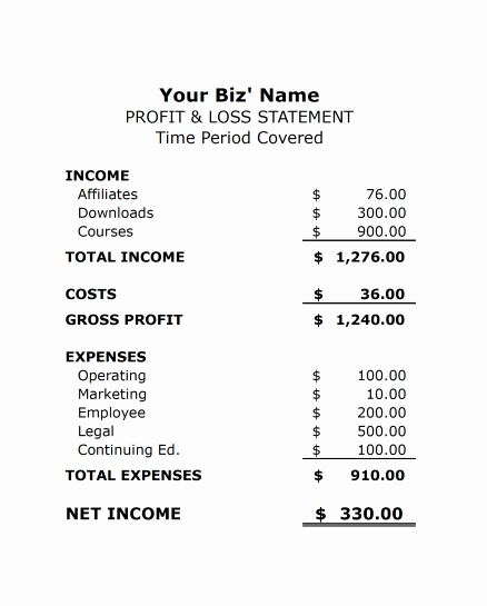 Trucking Profit and Loss Spreadsheet Awesome Free Profit and Loss Spreadsheet Sample Worksheets