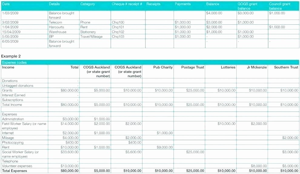 Trucking Profit and Loss Spreadsheet Lovely Weekly Profit and Loss Template Profit and Loss