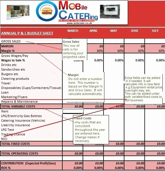 Trucking Profit and Loss Spreadsheet New Trucking Profit and Loss Spreadsheet Luxury Excel Sheet