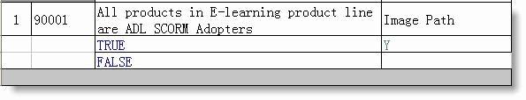 True or False Quiz Maker Best Of Hur Importera Frågor Från Excel