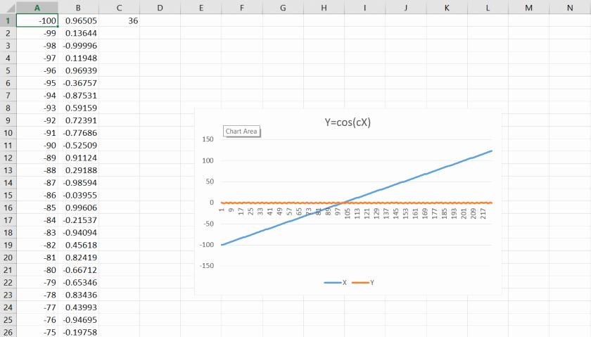 Turn Excel Into Graph Paper Elegant Microsoft Fice Graph Paper Funf Pandroid Co Turn Excel