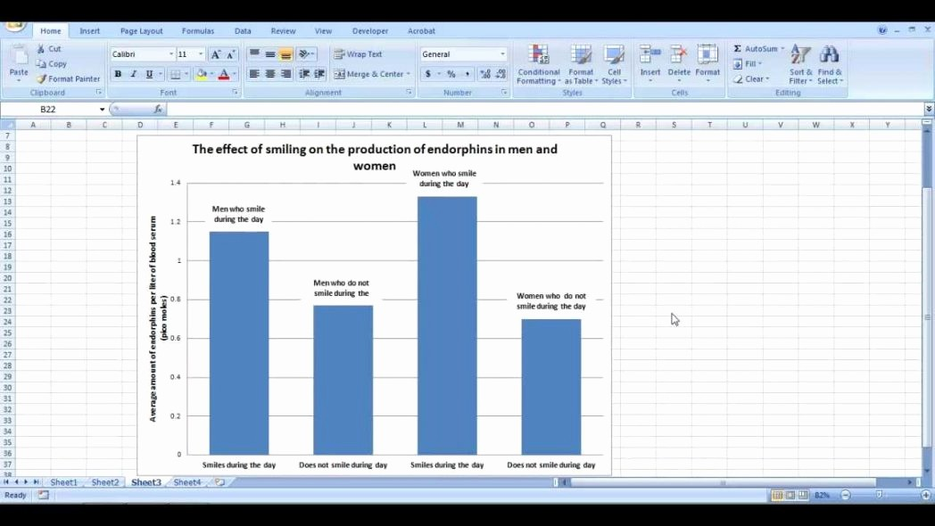 Turn Excel Into Graph Paper Fresh How to Make A Bar Graph In Excel Scientific Data Youtube