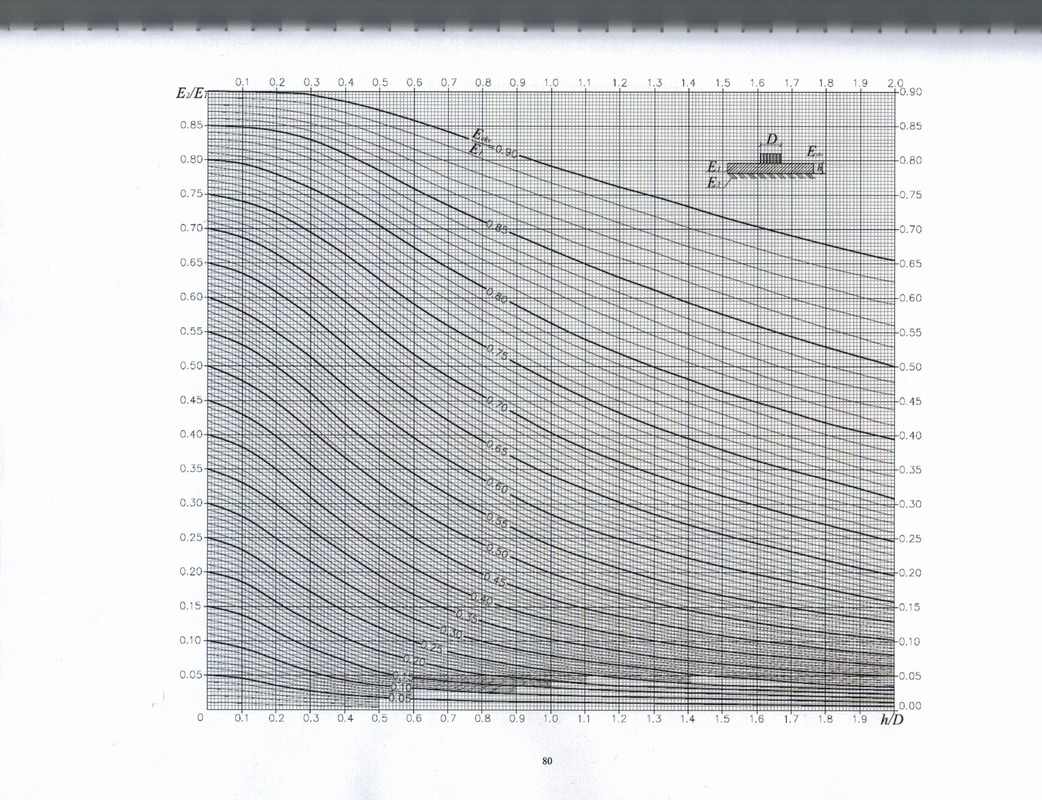 Turn Excel Into Graph Paper Unique Charts Convert Printed Graph Into Excel Data Super User
