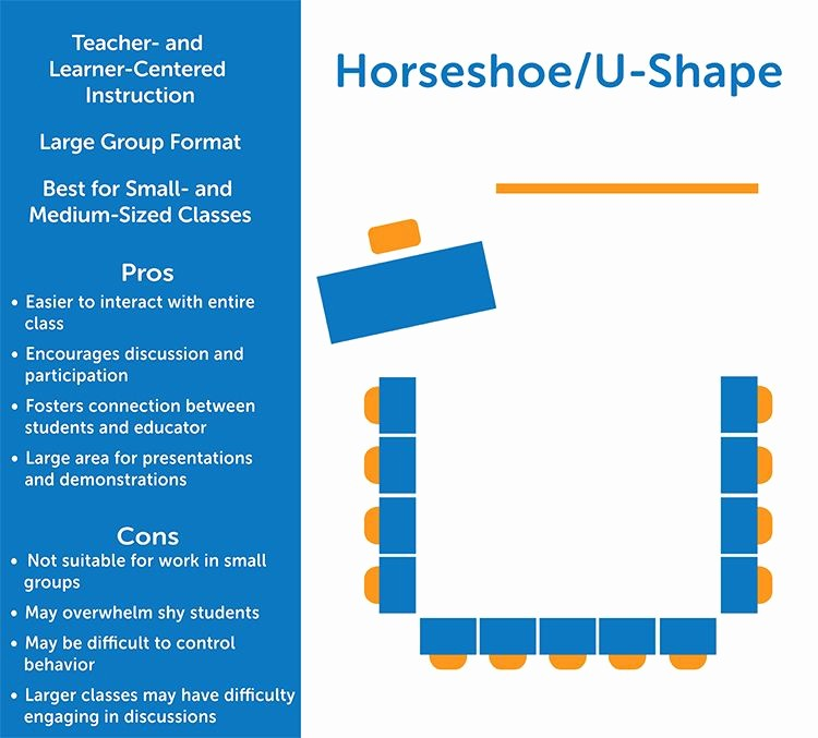 U Shaped Seating Chart Template Inspirational Classroom Seating Arrangements