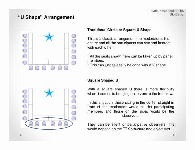 U Shaped Seating Chart Template Lovely Template for Table top Exercise Seating Arrangement and