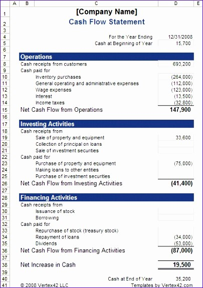 Uca Cash Flow Excel Template Awesome 9 Uca Cash Flow Excel Template Exceltemplates