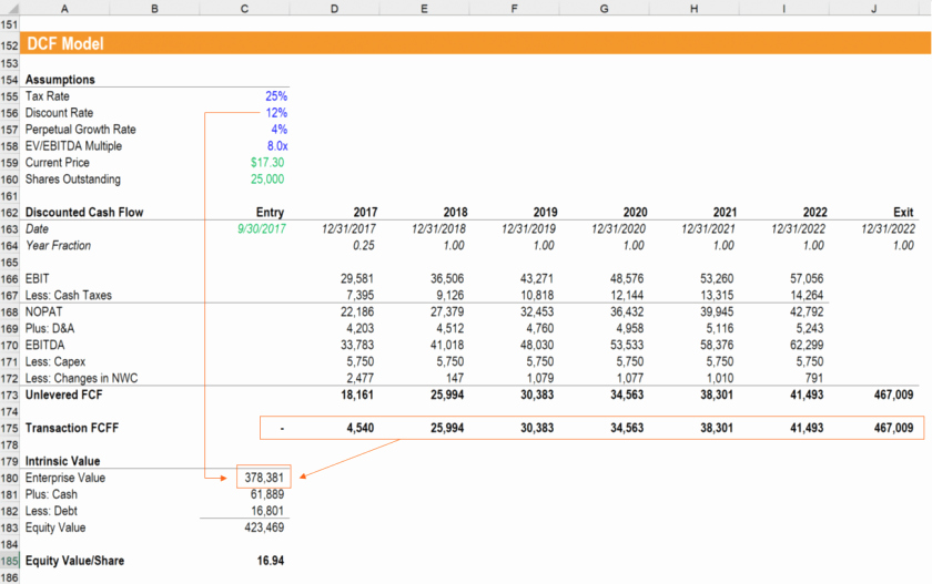 Uca Cash Flow Excel Template Awesome Dcf Spreadsheet Template Unique Elegant Uca Cash Flow