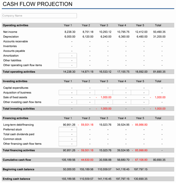 Uca Cash Flow Excel Template Beautiful Uca Cash Flow Excel Template Free Uca Cash Flow Excel