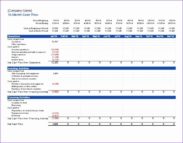 Uca Cash Flow Excel Template Best Of 9 Uca Cash Flow Excel Template Exceltemplates