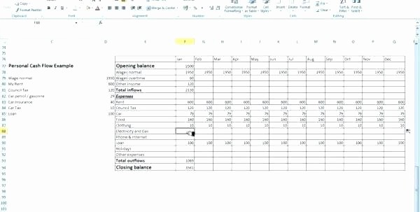 Uca Cash Flow Excel Template Best Of Weekly Cash Flow Template Direct Statement format In Excel