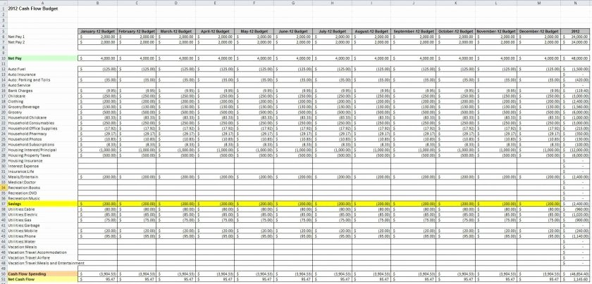 Uca Cash Flow Excel Template Elegant Dcf Spreadsheet Template Unique Elegant Uca Cash Flow