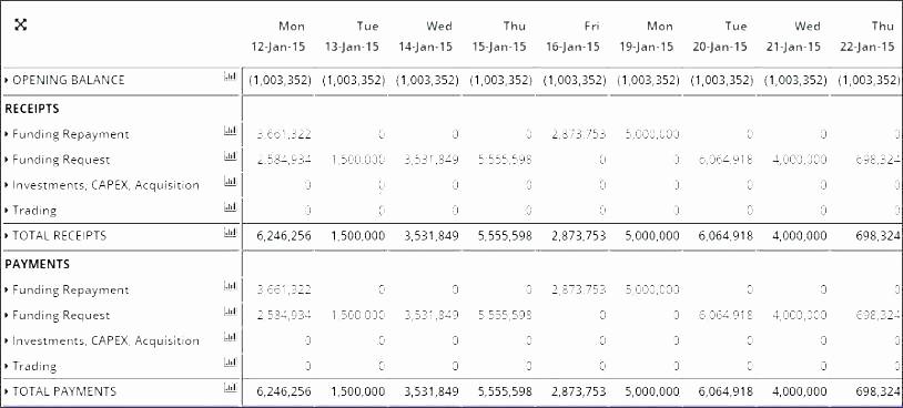 Uca Cash Flow Excel Template Elegant Direct Cash Flow Statement Template Flows Example