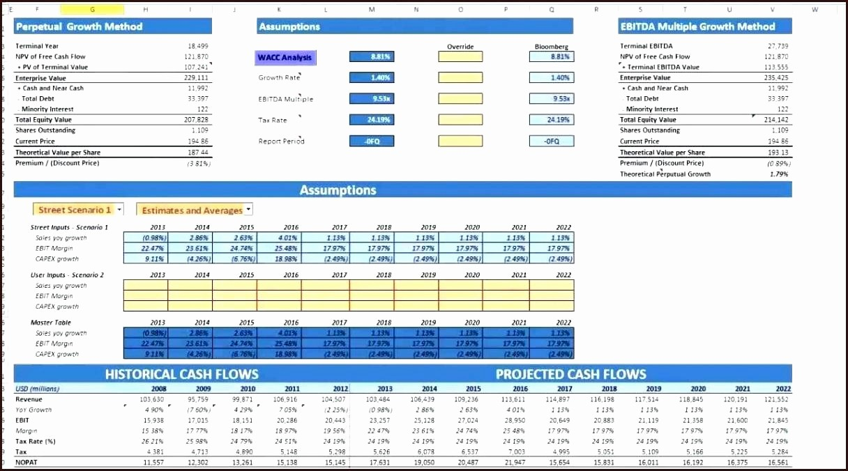 Uca Cash Flow Excel Template Fresh Uca Cash Flow Template Design Templates