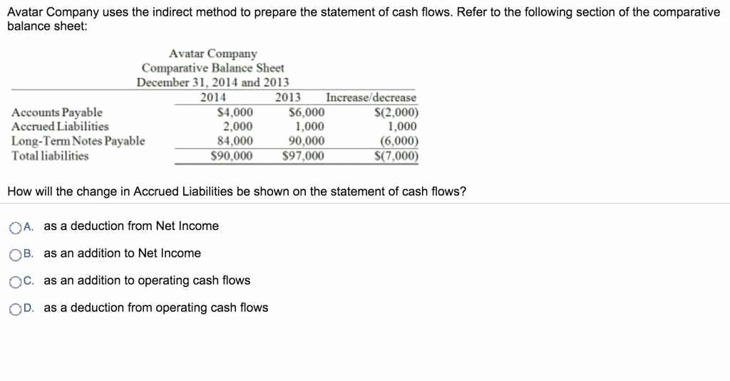 Uca Cash Flow Excel Template Lovely 31 Awesome Graph forecast Excel Template