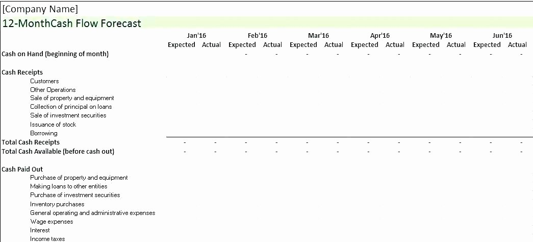 best of 5 cash flow statement template direct method excel example