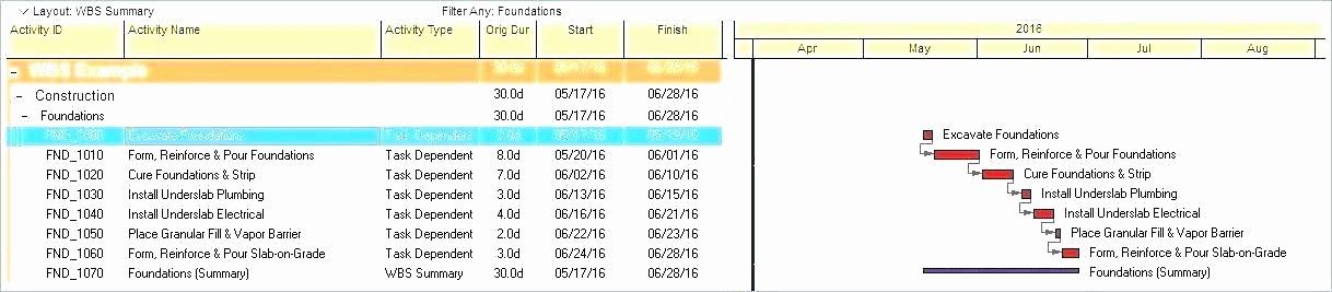 Uca Cash Flow Excel Template Luxury Best 5 Cash Flow Statement Template Direct Method Excel