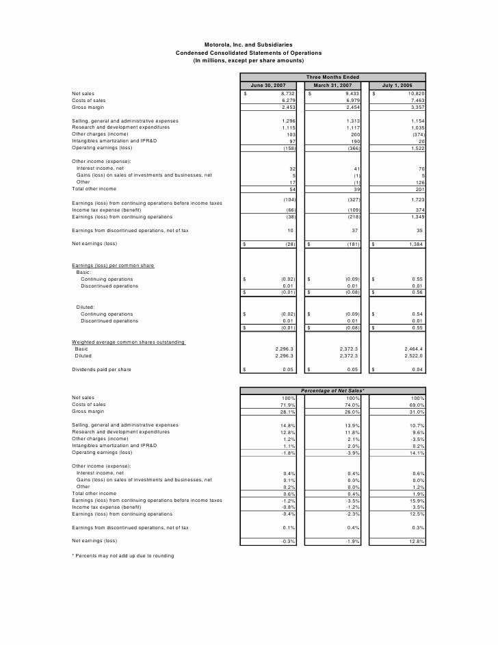 Uca Cash Flow Excel Template Unique Uca Cash Flow Excel Template Cash Flow Statement Template