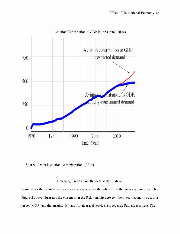 Us or U.s. Apa Elegant Apa Style Research Paper Effect Of Us National Economy On