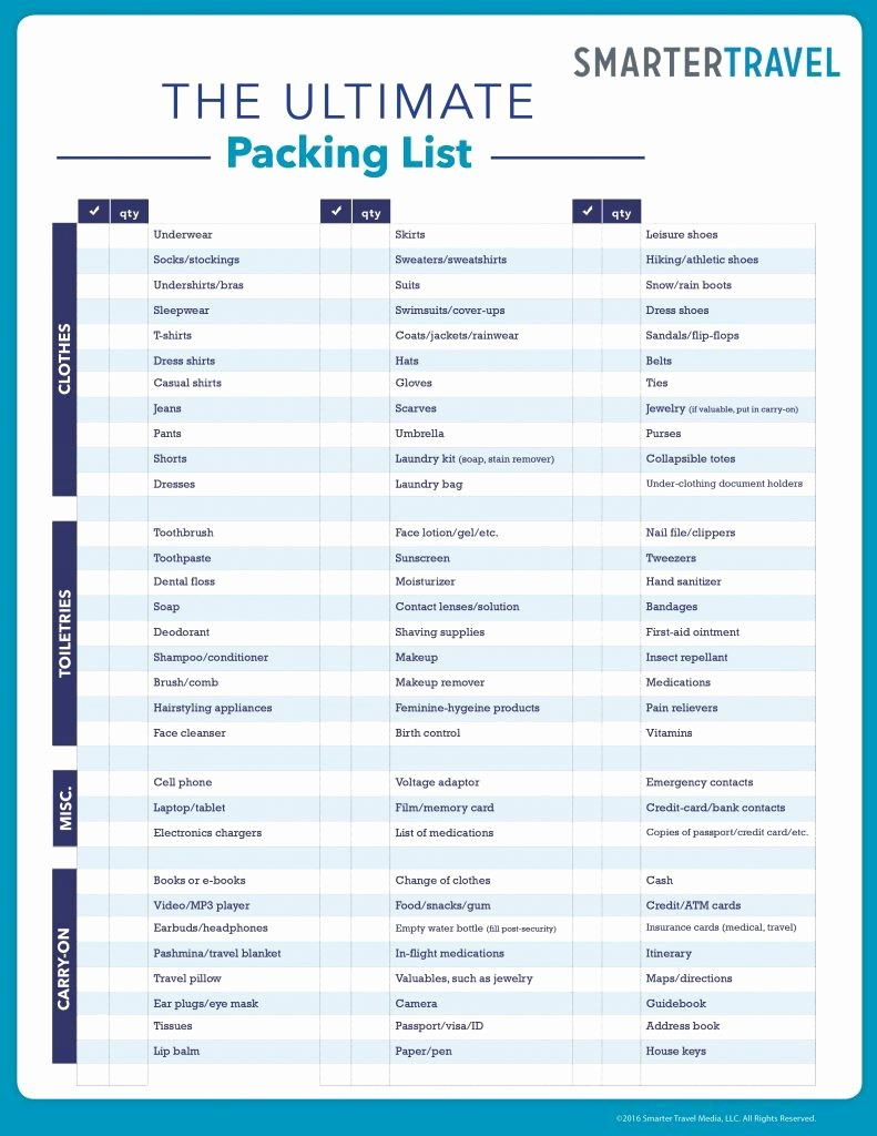 Vacation to Do List Printable Awesome the Ultimate Packing List