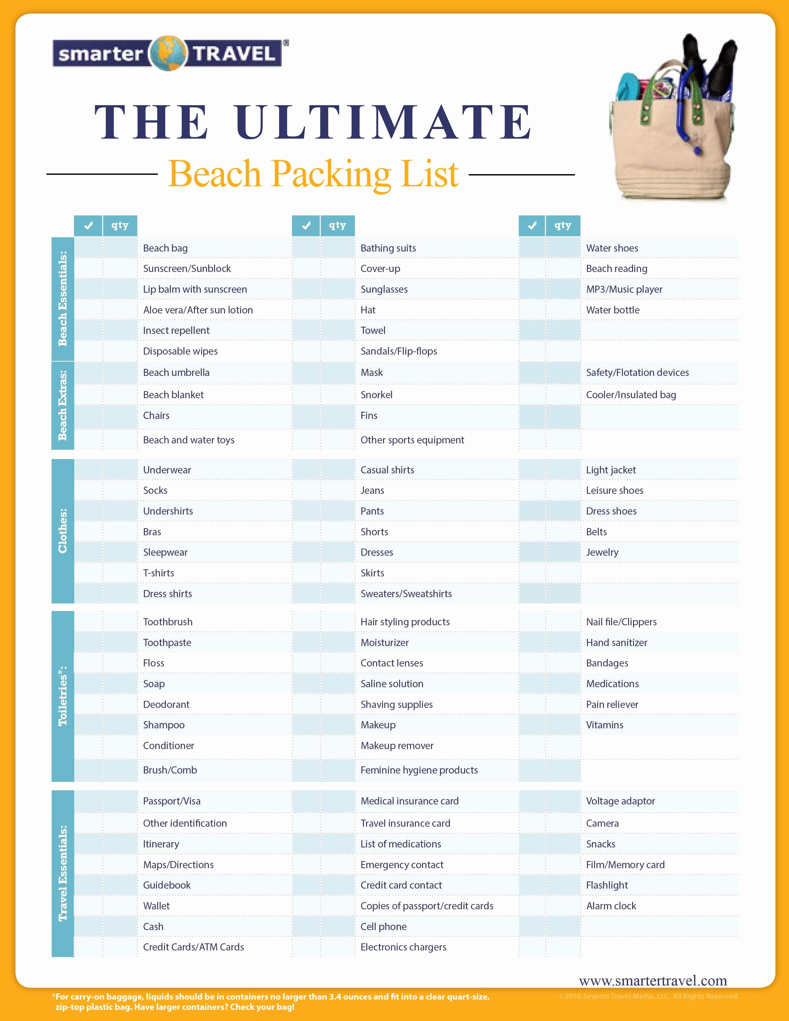 Vacation to Do List Template Inspirational the Essential Beach Packing List Travel