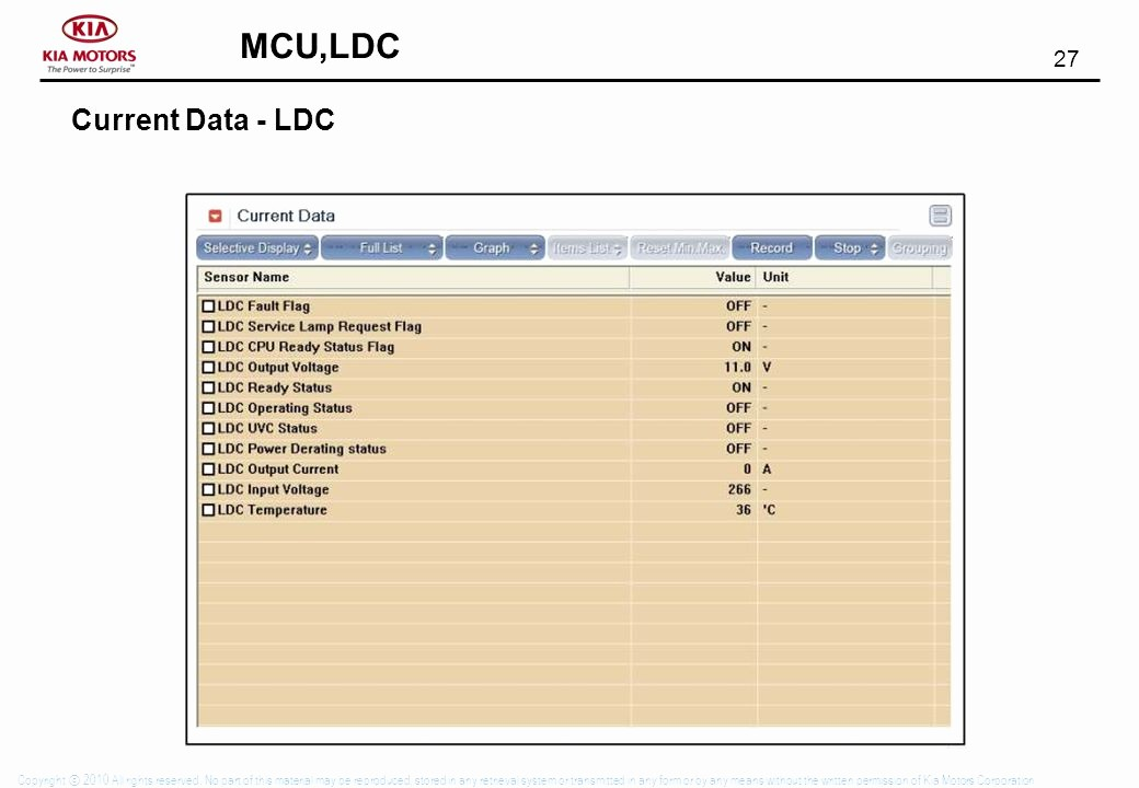 Vehicle Service Due Status Report Best Of Mcu Ldc Be General Course Information Ppt