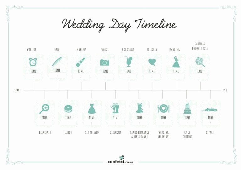 Wedding Day Timeline Template Free Inspirational Free Wedding Itinerary Templates and Timelines