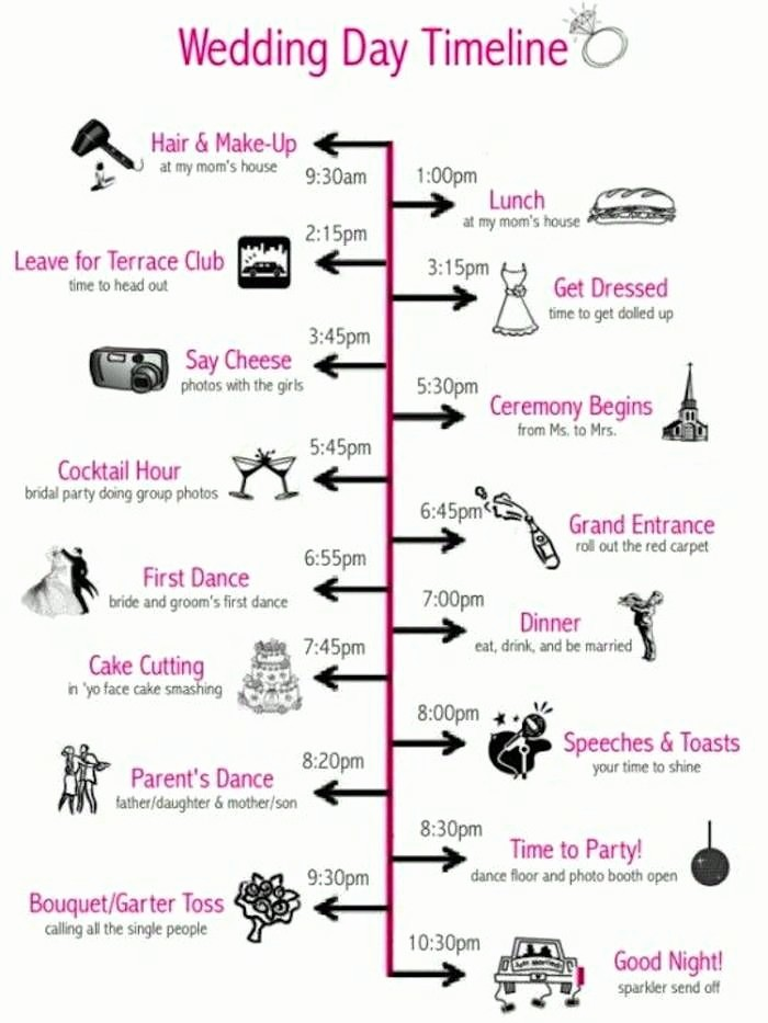 Wedding Day Timeline Template Free Luxury Best 25 Wedding Timeline Template Ideas On Pinterest