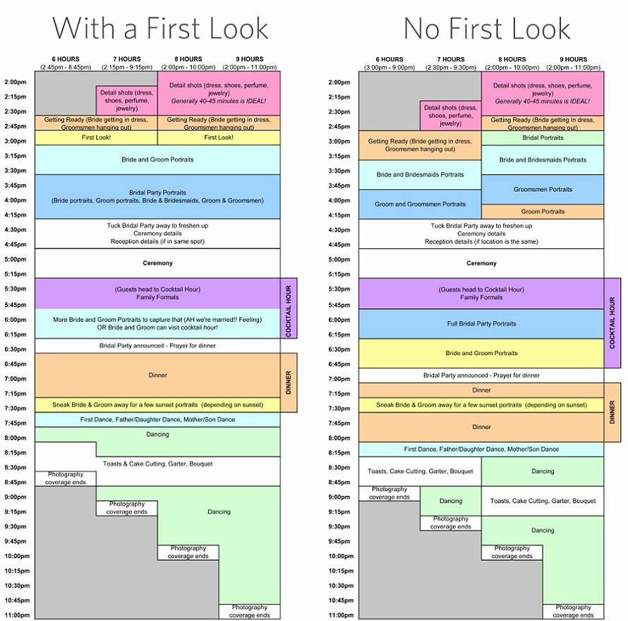 Wedding Planning Timeline Template Excel Awesome Wedding Planning Timeline Excel