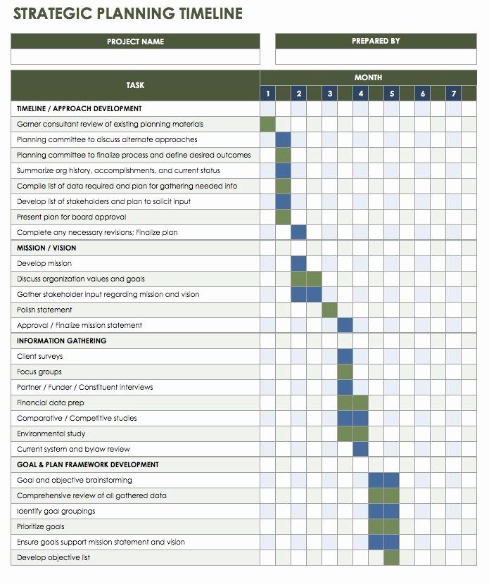 Wedding Planning Timeline Template Excel Best Of Free Blank Timeline Templates