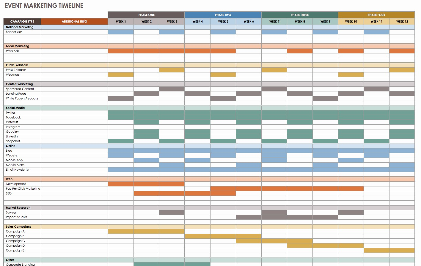Wedding Planning Timeline Template Excel Fresh 21 Free event Planning Templates