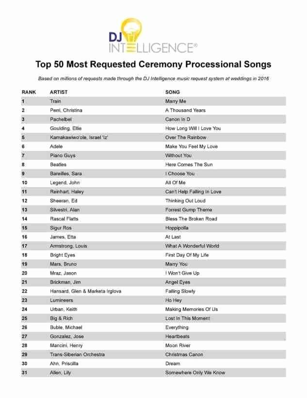 Wedding Reception song List Template Beautiful Traditional Wedding Music List
