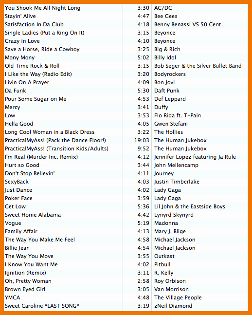 Wedding Reception song List Template Inspirational Prayer for Wedding Reception Wedding Decor Ideas