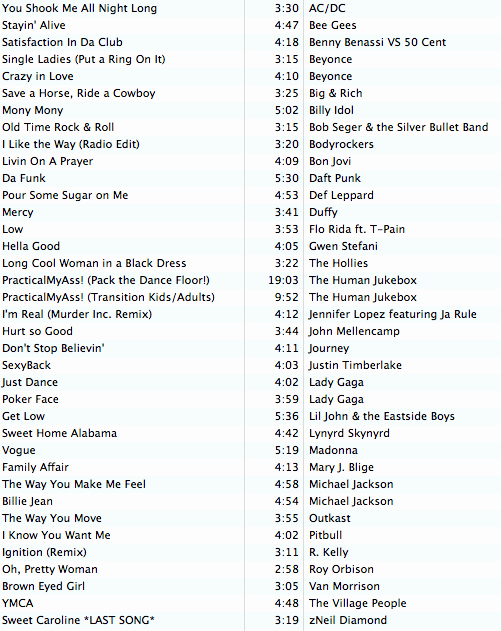 Wedding Reception song List Template New Wedding Reception song List