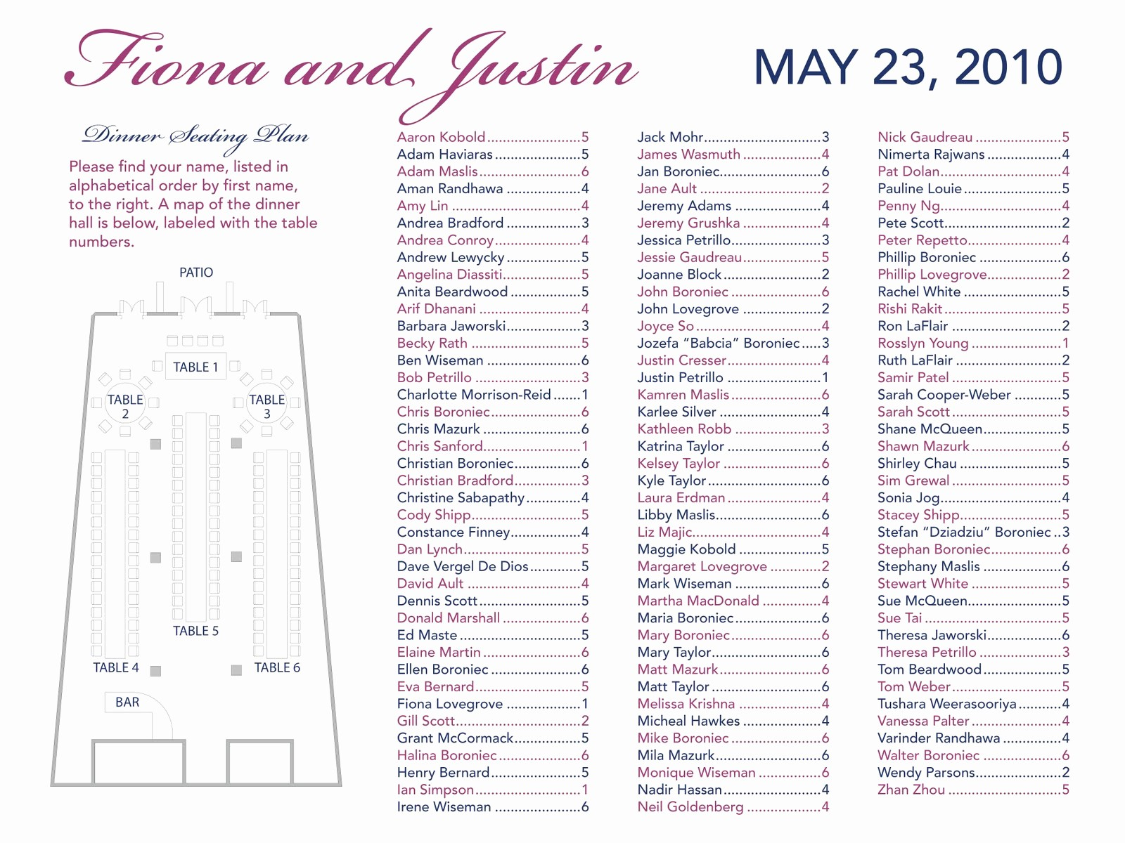 Wedding Seating Charts Templates Free Best Of Seating Chart for Wedding Reception Template