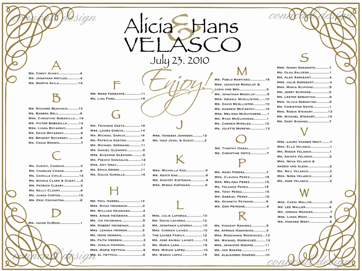 Wedding Seating Charts Templates Free Inspirational Wedding Seating Chart Poster Template Free Wedding