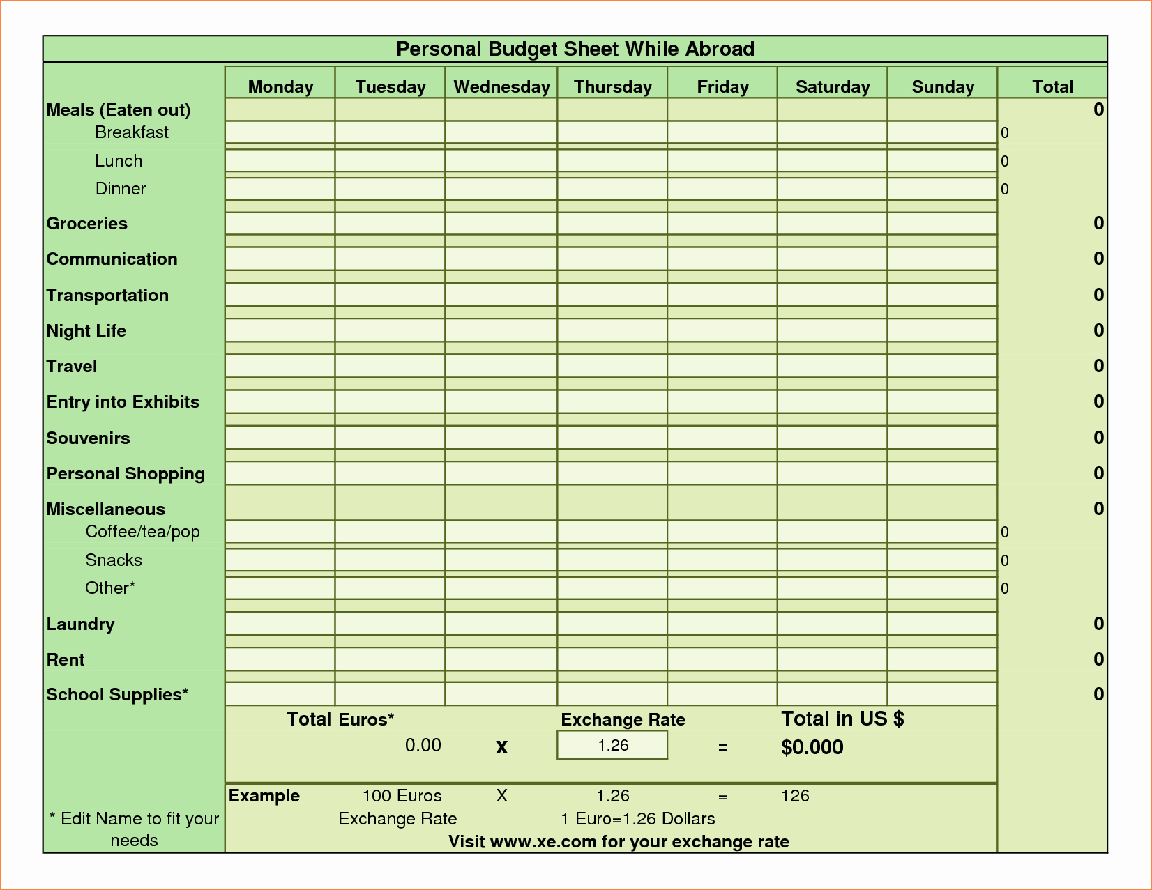Weekly and Monthly Budget Template Lovely Bi Weekly Personal Bud Template Excel why I Bud