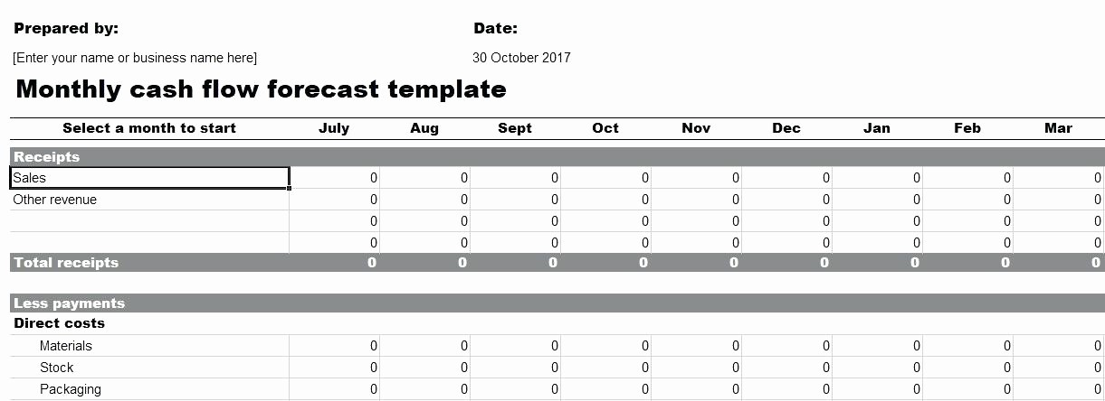 Weekly Cash Flow Projection Template Awesome Cash Flow Projection Excel Cash Flow Projection Example