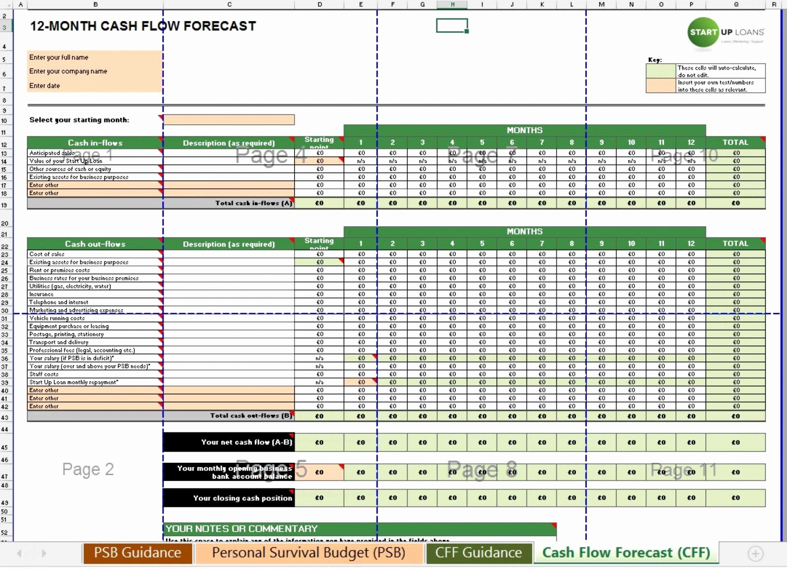 Weekly Cash Flow Projection Template Elegant Weekly Cash Flow forecast Spreadsheet Spreadsheet Downloa