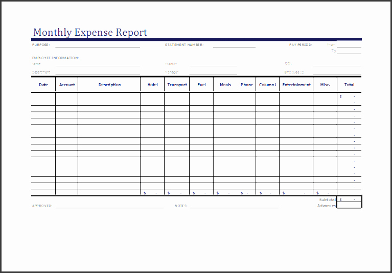 Weekly Expense Report Template Excel Fresh 8 Monthly Report format Template Editable