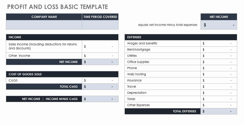 Weekly Profit and Loss Template New How to Use Profit and Loss Templates