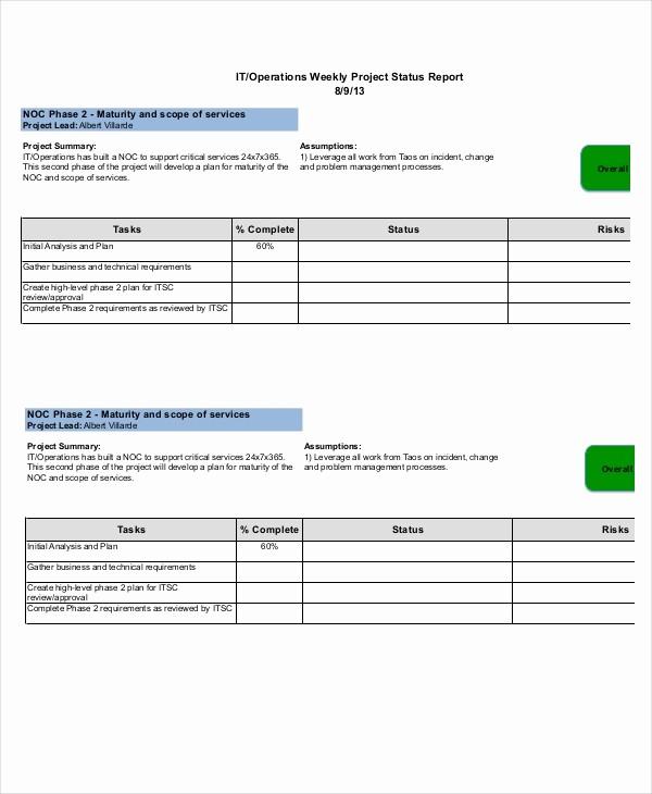 Weekly Project Status Report Templates Elegant 19 Printable Project Status Report Templates Google Docs