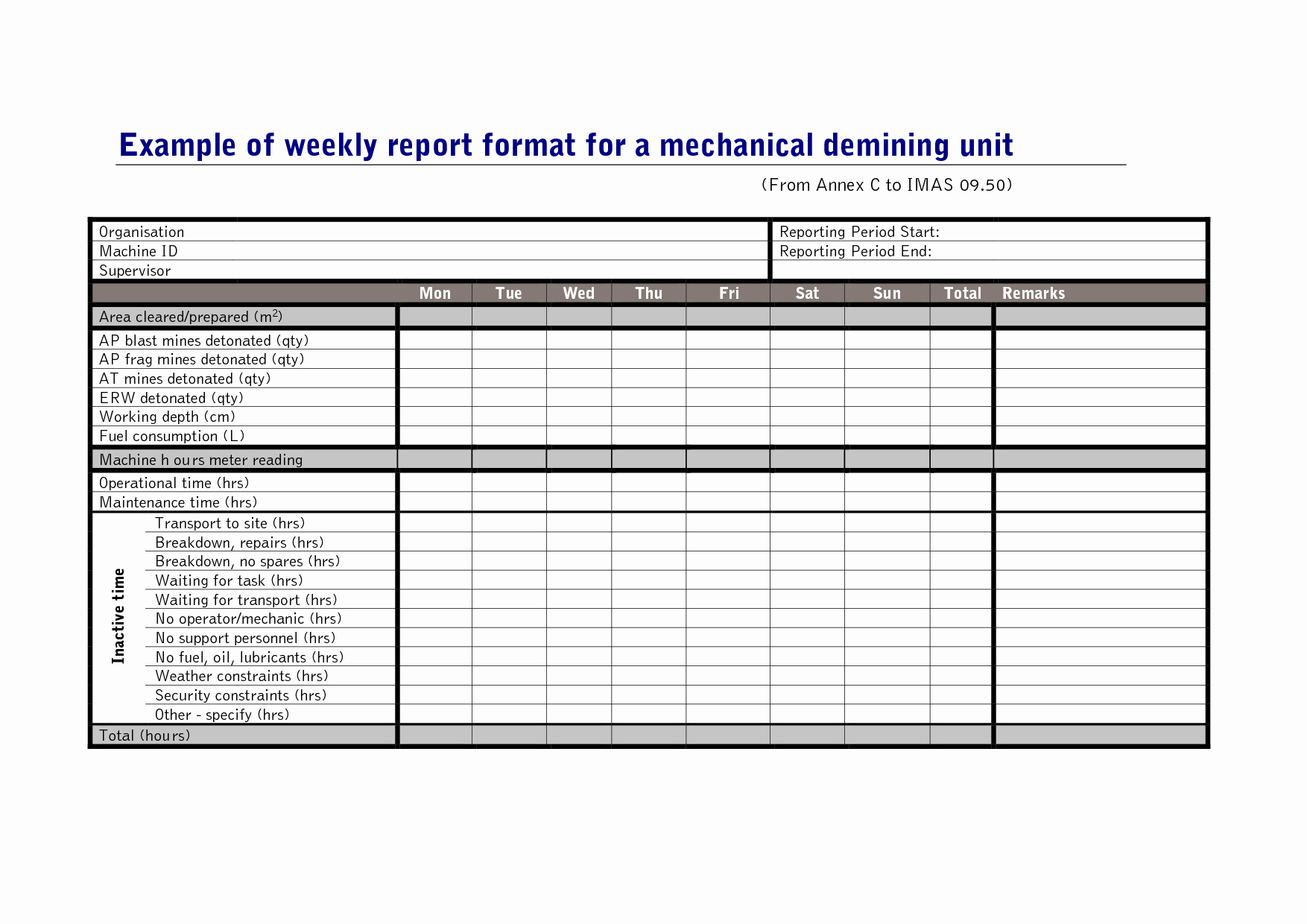 Weekly Sales Call Report Template Awesome Weekly Work Report Template Portablegasgrillweber