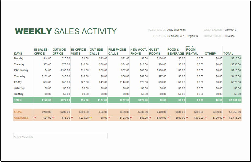 Weekly Sales Call Report Template Beautiful Daily Weekly and Monthly Sales Report Templates