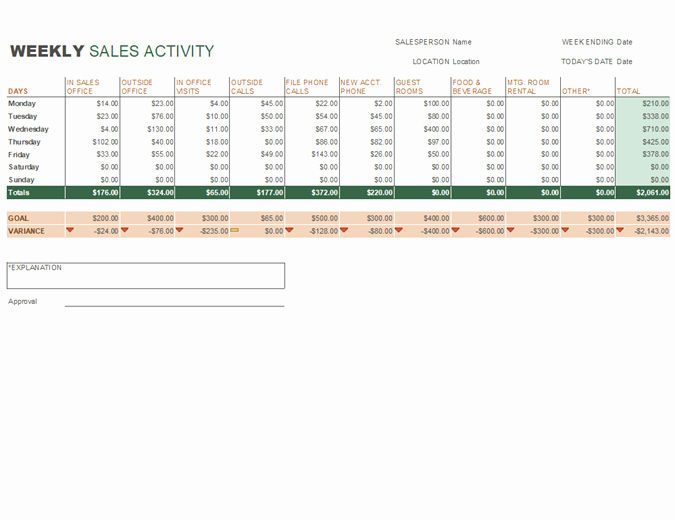 Weekly Sales Call Report Template Fresh Weekly Sales Activity Report