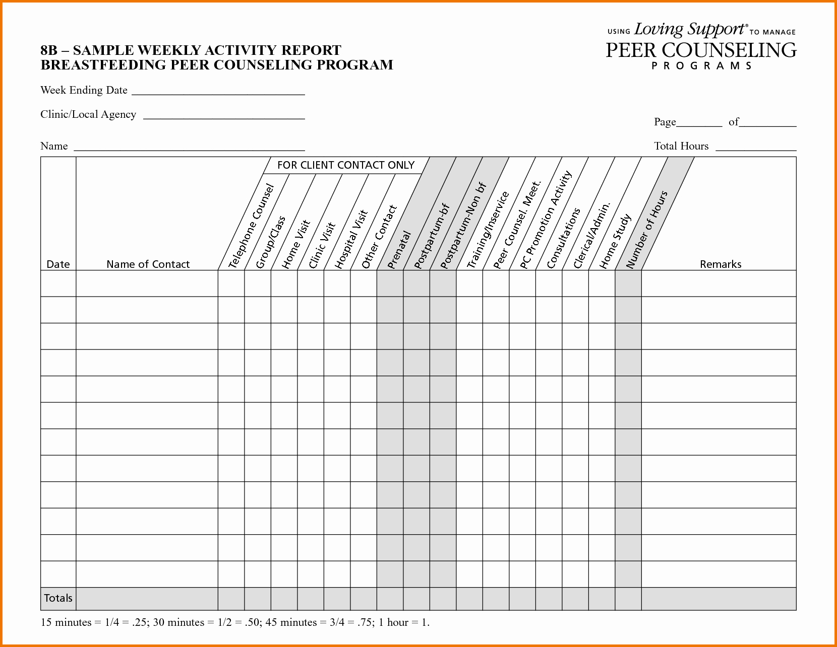 Weekly Sales Call Report Template New 29 Of Call Report Template Monthly