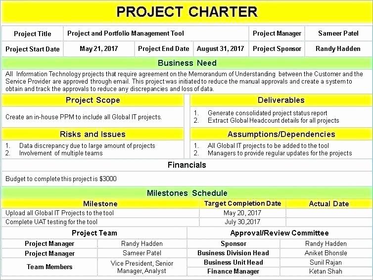 Weekly Team Status Report Template Inspirational Employee Status Report Template Excel Weekly Team Best