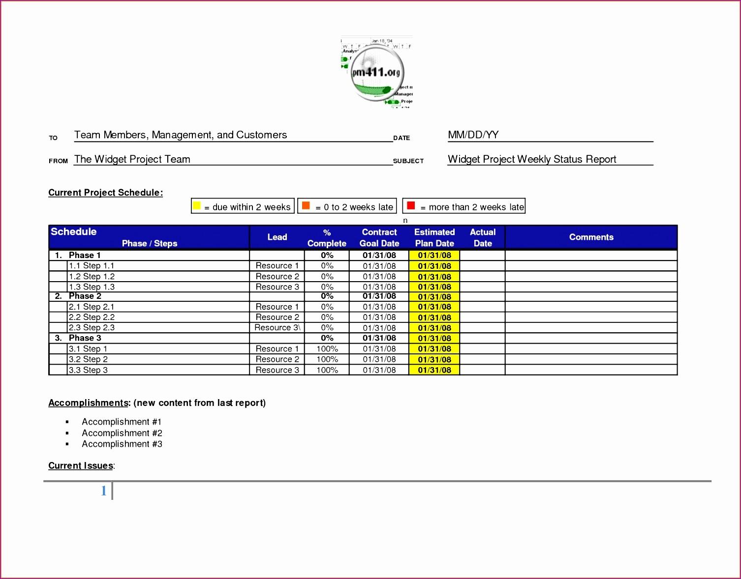 Weekly Team Status Report Template Luxury 5 Project Reporting Template Excel Exceltemplates